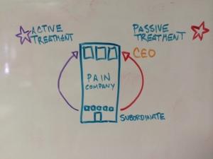 Matt Dancigers PTBT pain company